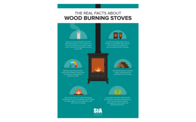 The real facts about wood burning stoves